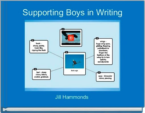 Supporting Boys in Writing