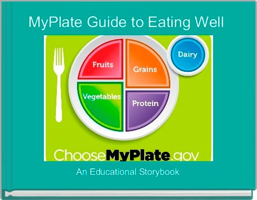 MyPlate Guide to Eating Well
