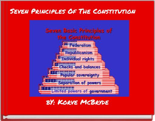 """an analysis of civilization in checking and balancing the constitution Separation of powers with checks and balances sign up for free to view full lesson """"the accumulation of all powers, legislative, executive and judicia[l] in the."""