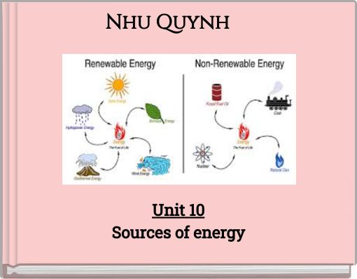 Nhu Quynh