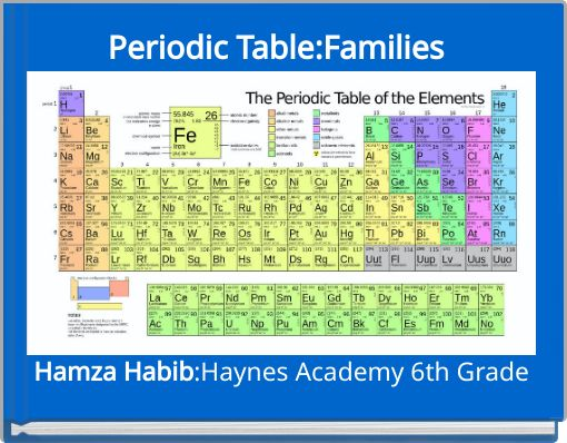 """Periodic Table:Families"" - Free Books & Children's ..."