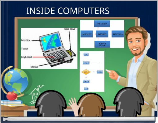 INSIDE COMPUTERS